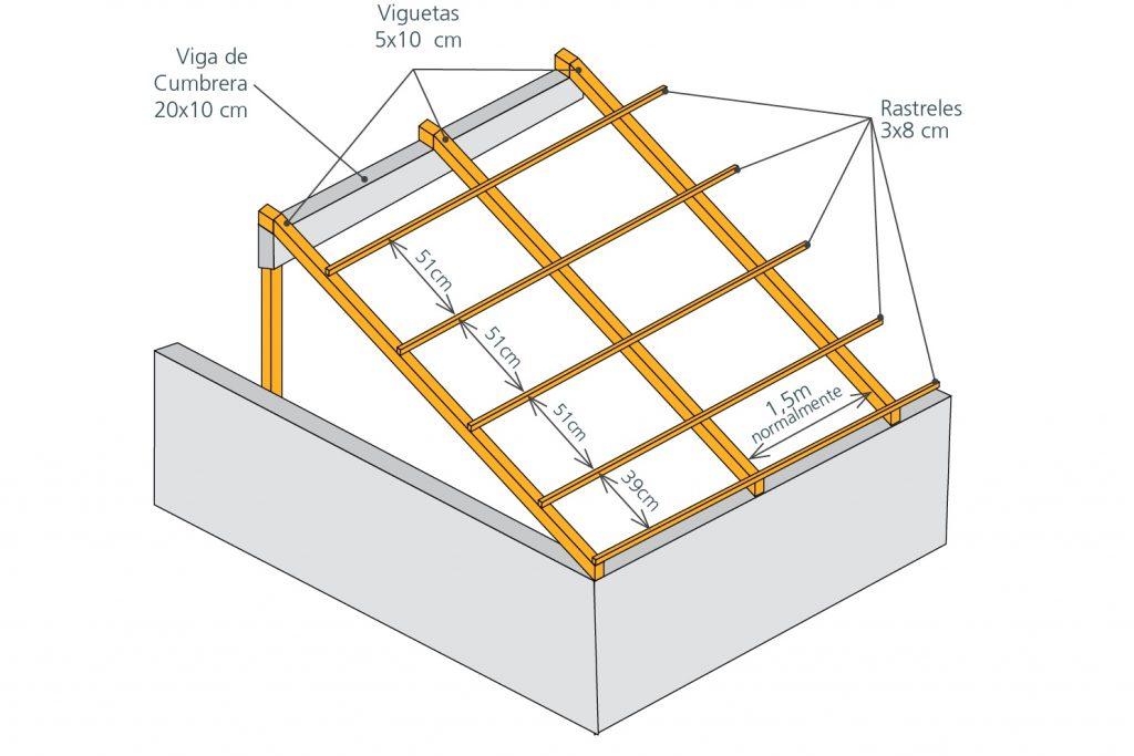 Esquema instalación tejas lijeras